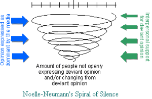 spiral_of_silence-1-1